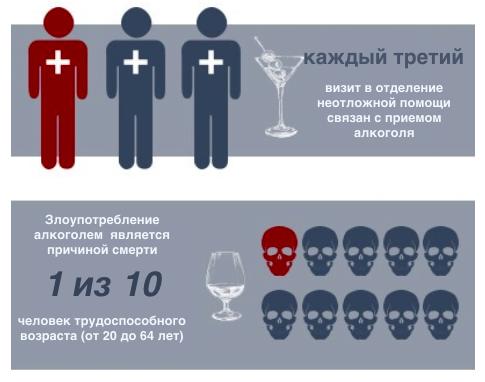 Алкоголь причина сметри.png